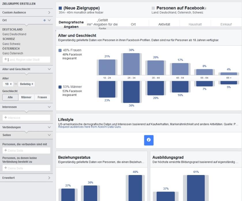 Facebook-Ads-so-erstellst-Du-eine-Werbeanzeige-Mohntage-Werbeanzeigenmanager-6.jpg