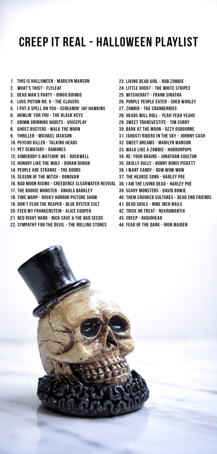 Playlist-Halloween-Mohntage-Blog-Mohntage